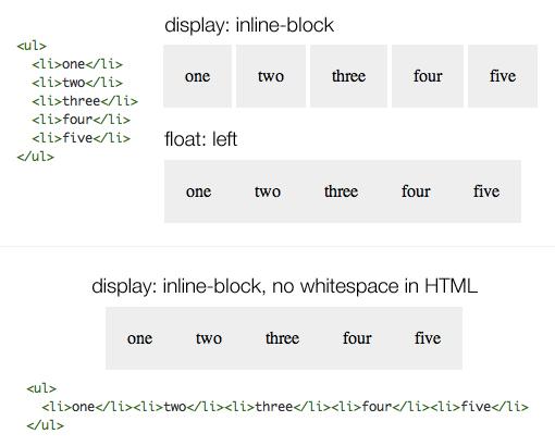 inlineBlock-13